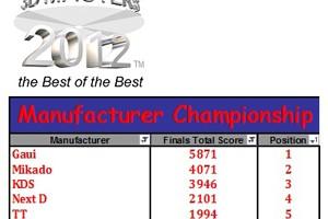 3dm2012_manufacturer